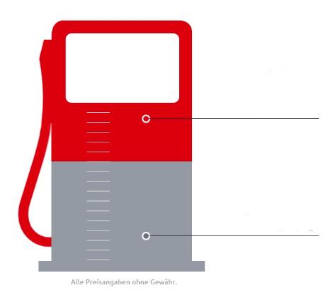 Kraftstoffpreise - Diesel und Benzin